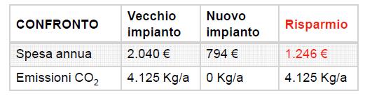 viessmann-pellet.png