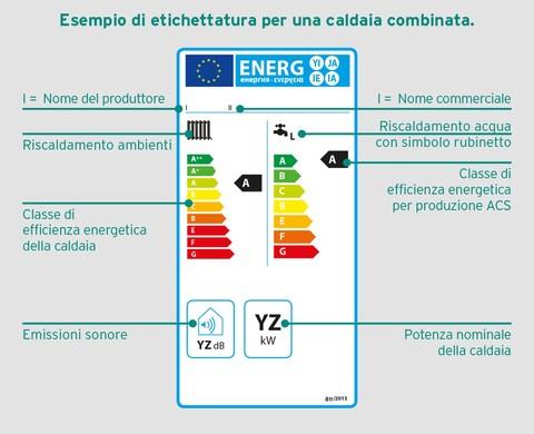 etichetta_energetica_esempio_foto
