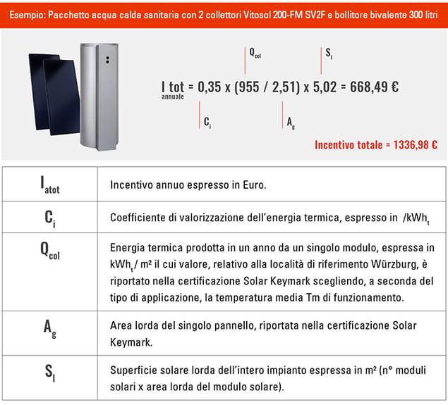 Conto_Termico_pannelli_solari_termici_esempio2