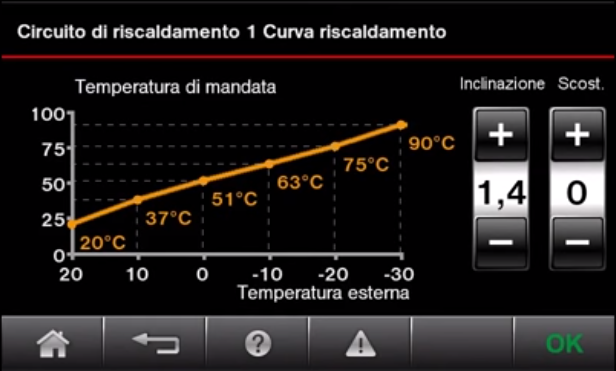 energy_cockpit_curva_riscaldamento.png