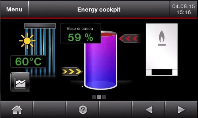 energy_cockpit_sistema_riscaldamento