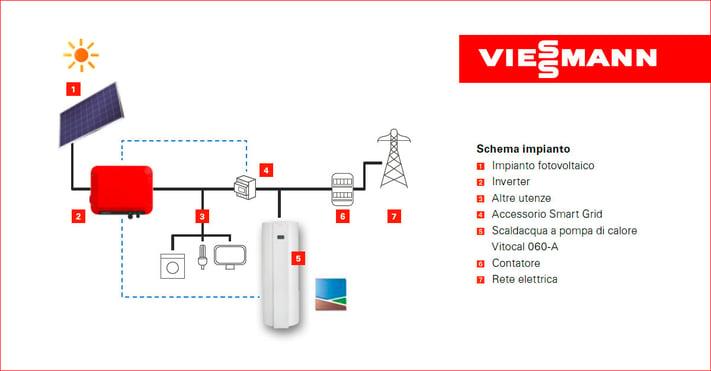 viessmann-pdc-fotovoltaico.jpg