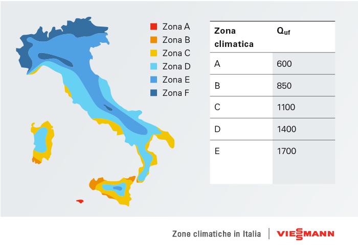 Viessmann: zone climatiche italia