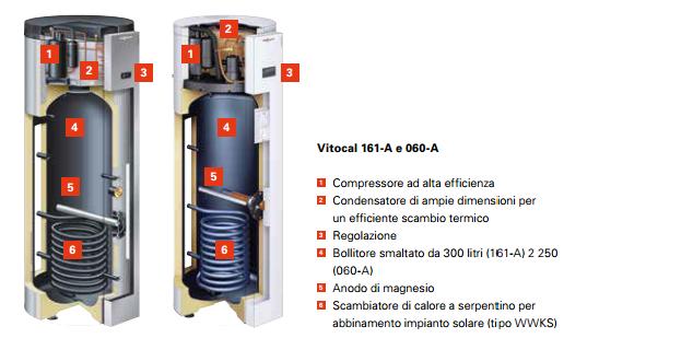 Riscaldamento elettrico Gli Scaldacqua più efficienti