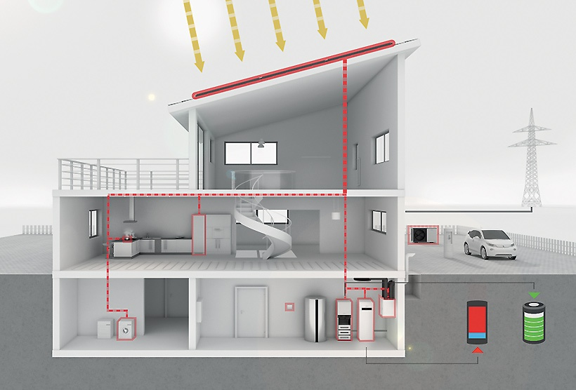 casa-efficiente_viessmann.jpg