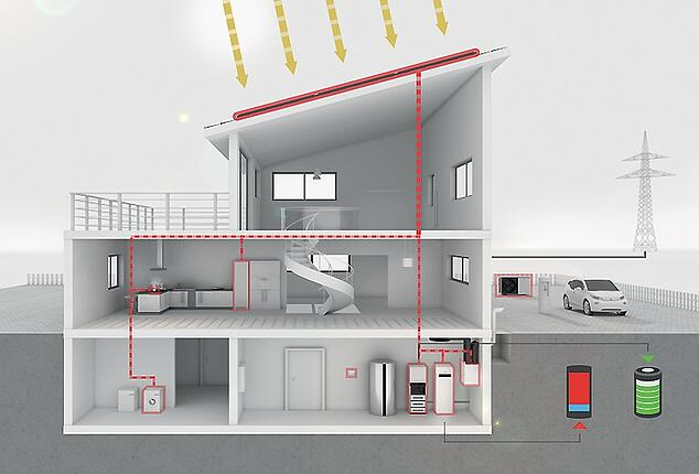 casa-efficiente_viessmann