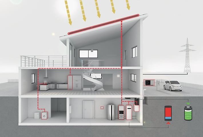 casa-efficiente_viessmann.jpg