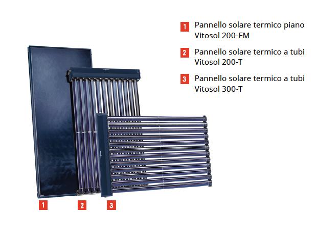 Pannello Solare Quanto Produce : Pannello solare termico prezzo e dimensionamento