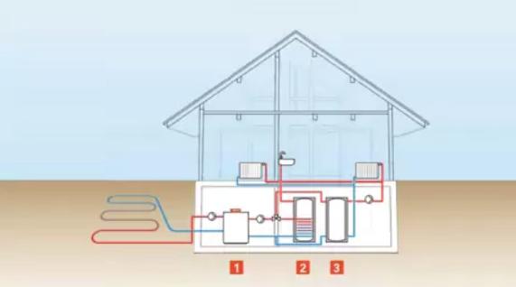 pompa di calore geotermica.png