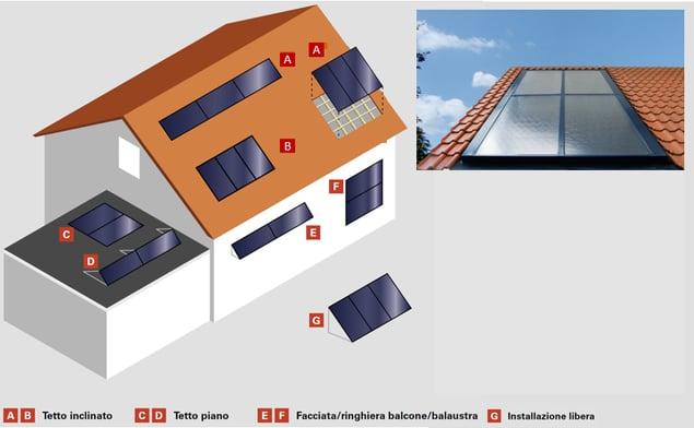 Massima_libert_di_installazione_Solare