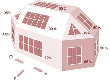 solar_panel_tilt_thermal
