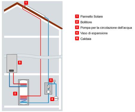 Schema_Funzionamento_Impianto_Solare_Termico.pptx_-_PowerPoint